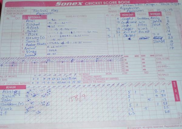 Score card Argarwan.